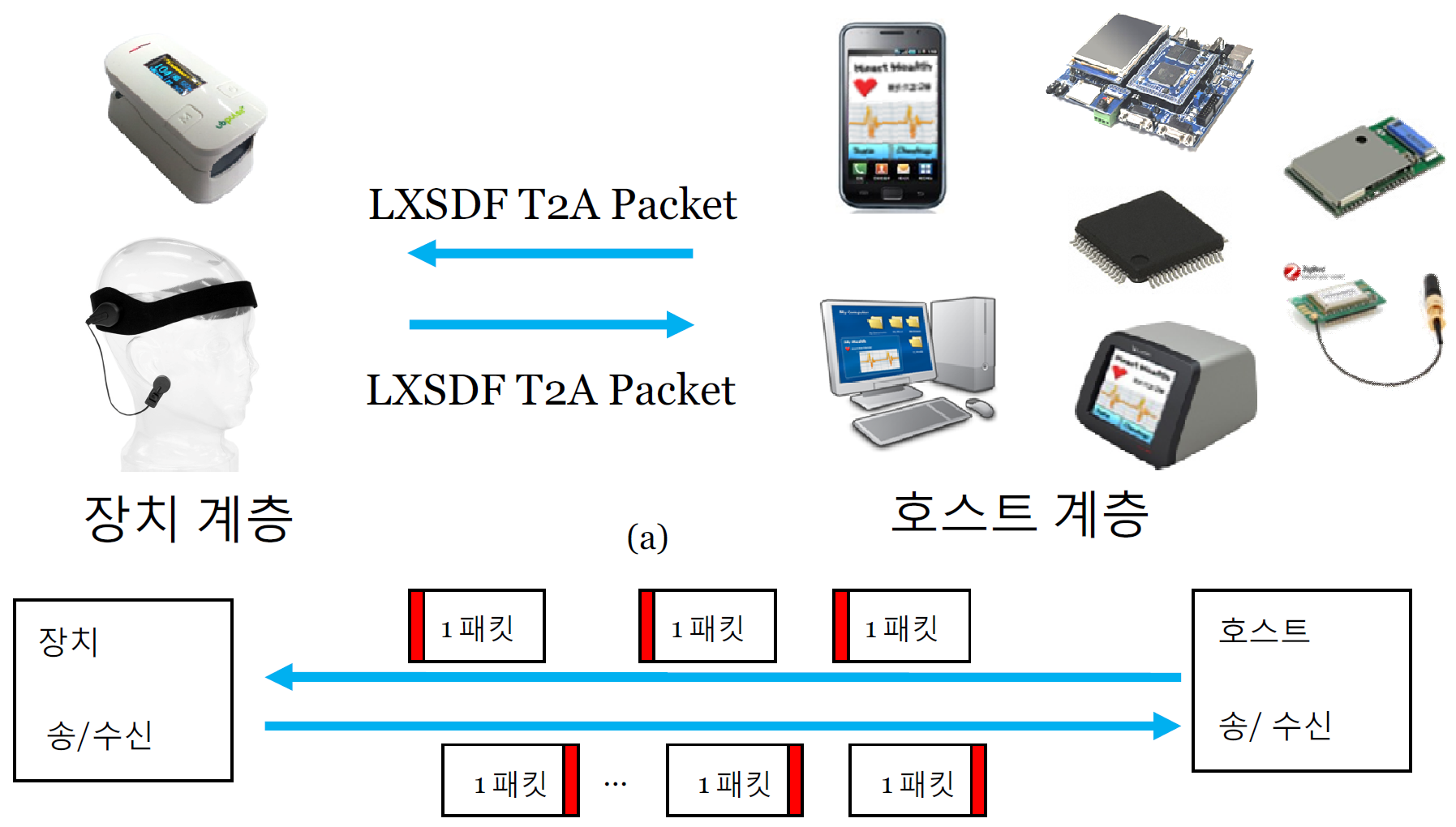 LXSDF-T2A-Overview-1