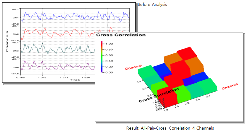 All-Pair-Cross Pearson Correlation 2