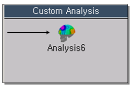 Custom Analysis