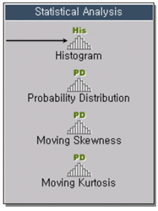 Histogram 1