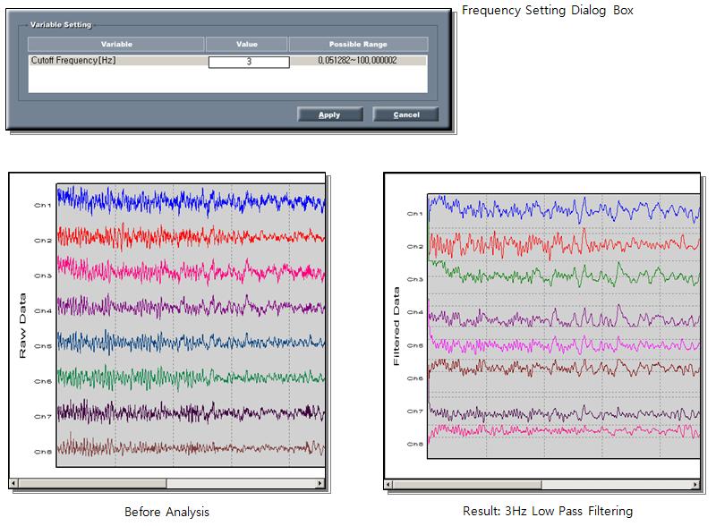 Low Pass IIR-Filtering 2