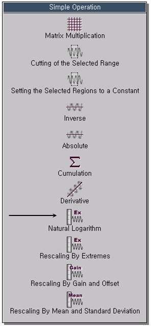 Natural Logarithm 1