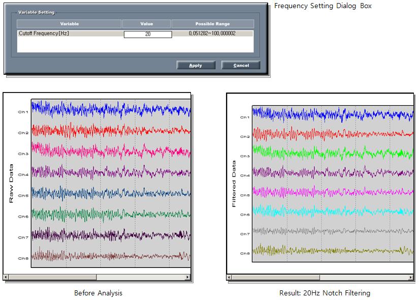 Notch IIR-Filtering 2