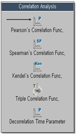 Pearson's Correlation 1