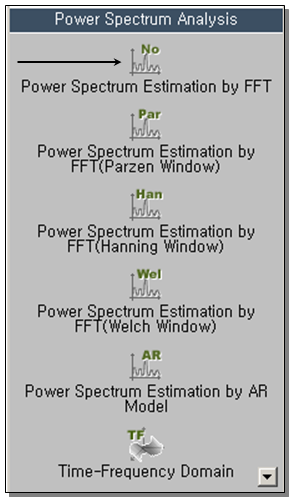 Power Spectrum Estimation by FFT 1