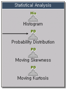 Probability Distribution 1