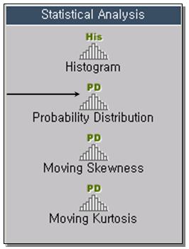 Probability Distribution 1