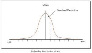 Rescaling by Mean and Standard Deviation 2