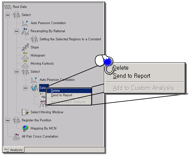 Use of Analysis Window