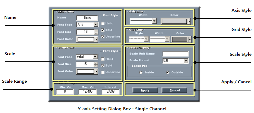 Y-Axis Setting 2