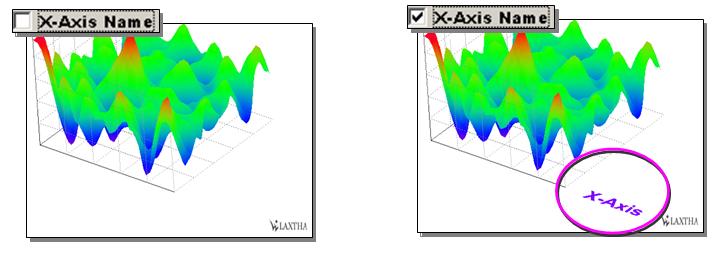 X-Axis Name 2