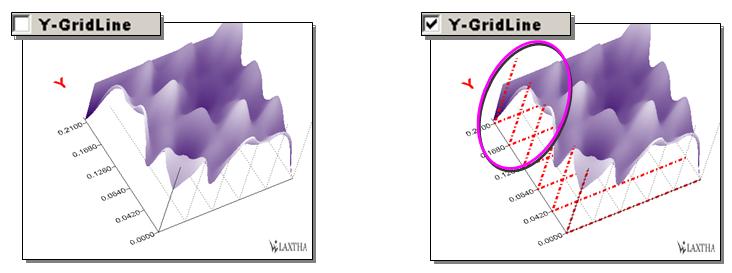 Y-Grid Line 2