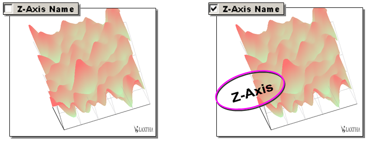Z-Axis Name 2