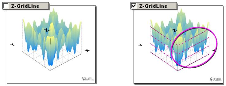 Z-Grid Line 2